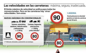 Adiós a los 100 km/h en carreteras convencionales