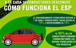Conocer tu coche te ayuda a evitar distracciones al volante