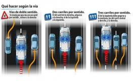 El efecto pasillo: cómo hacer sitio a un vehículo de emergencias
