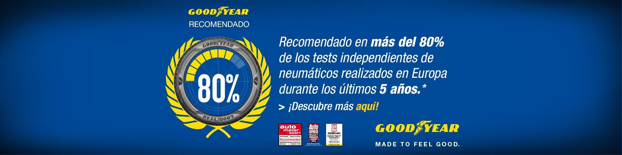 Goodyear recomendado en mas de 80% de los test
